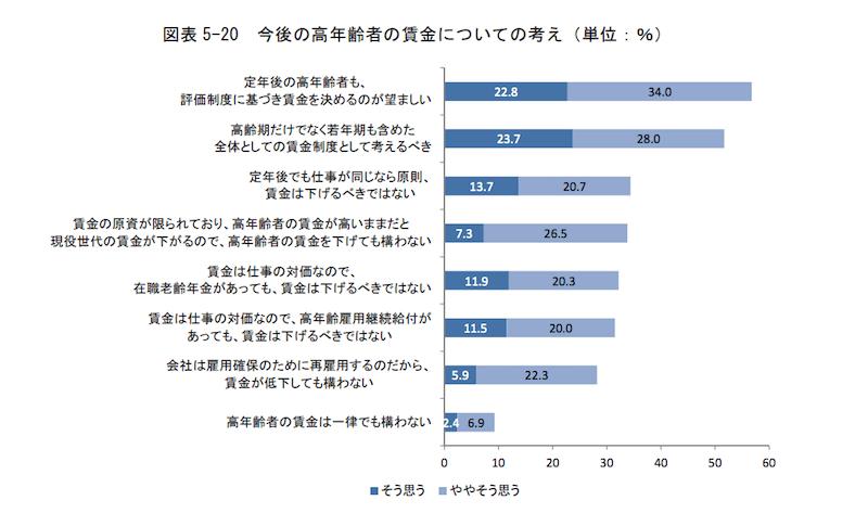 重要判例解説 長澤運輸事件